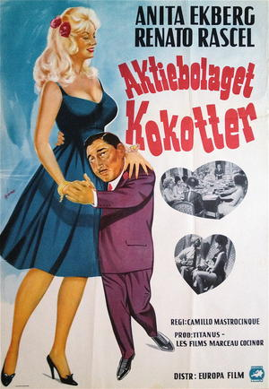 AKTIEBOLAGET KOKOTTER (1962)